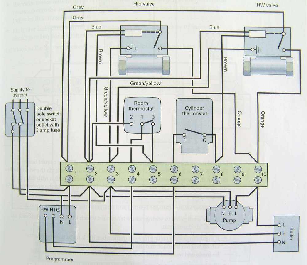 Uk Socket Wiring Auto Electrical Diagram Plug Blue Brown Shaver Free Engine Image For User Manual Download Colours Size