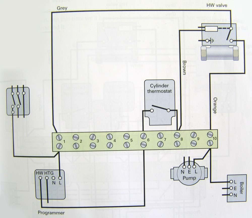 Basic Thermostat Wiring Diagram Free Image Wiring Diagram Engine