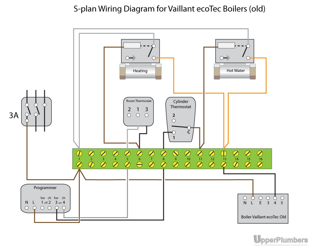 BOILER THERMOSTAT WIRING DIAGRAM - ELECTRIC MX TL on