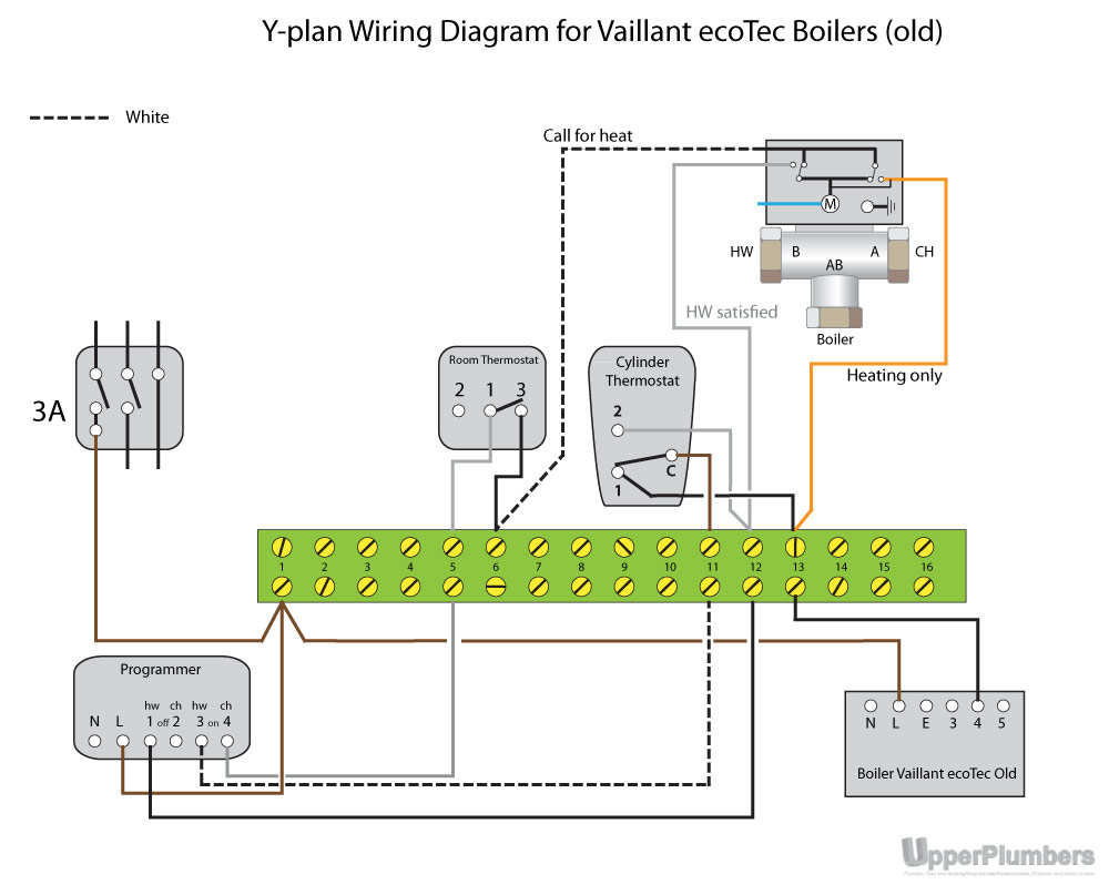 rotork wiring diagram rotork image wiring diagram rotork valve wiring diagrams dj equipment wiring diagram on rotork wiring diagram
