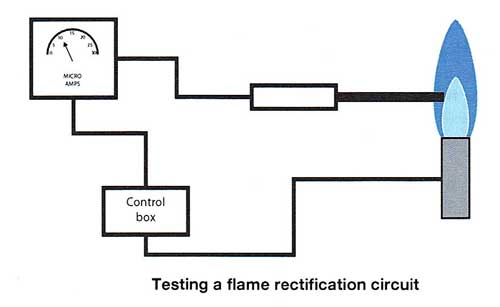 Honeywell Flame Safety Relay Wiring Diagram Honeywell