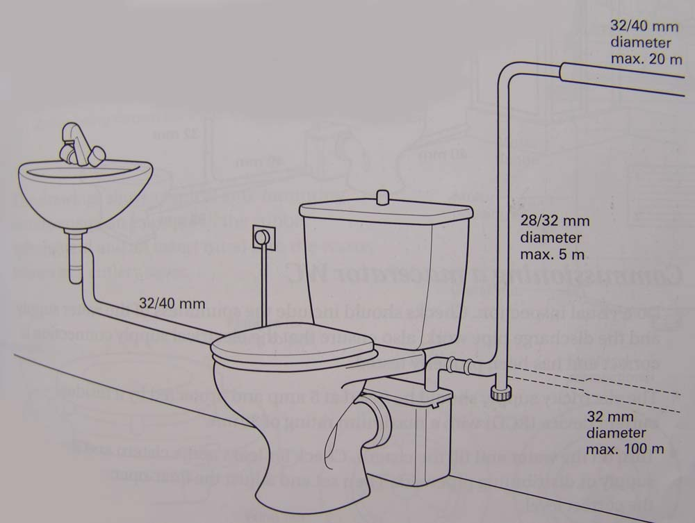 boat plumbing diagram with Sanitation on Webasto Dbw 2010 Hydronic Marine Boat Heater Kit With Surewire Water Ez Install Board also Dock Lines in addition Show product in addition Surecal 12v240v Motorhome Water Heater Calorifier Installation Instructions likewise Safe Shorepower.
