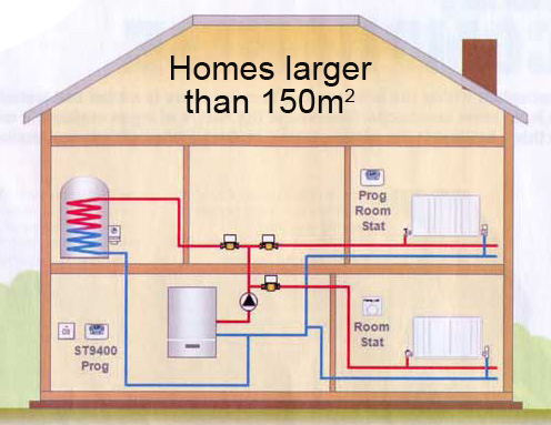 nordyne heat pump wiring diagram images thermostat wiring diagram trane heat pump thermostat wiring diagram